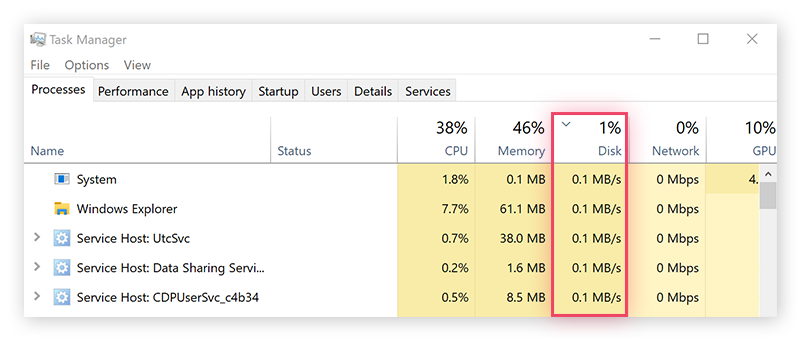 Using the Task Manager to identify programs with high disk usage.