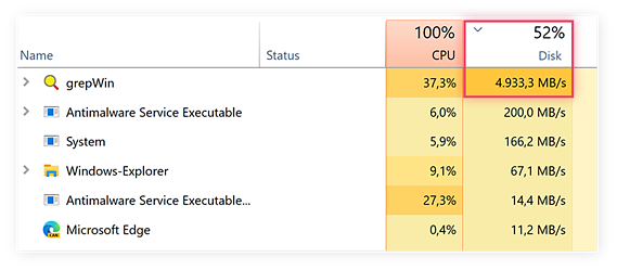 As seen in Task Manager, gaming PCs can have transfer speeds of up 7 GB per second.