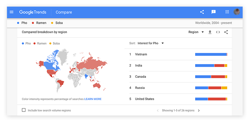 Google Trends showing the interest of search terms by country.