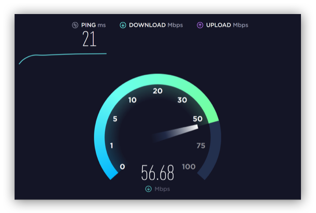 Running a speed test is important to determine if your problems are actually due to the network.