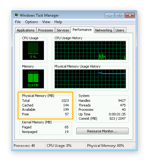 Viewing memory specs via Windows Task Manager in Windows 7.