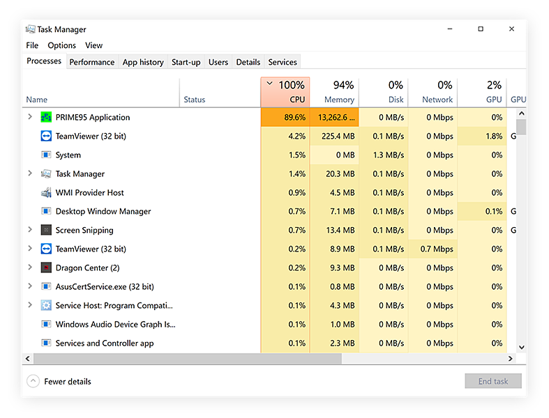 Viewing programs by CPU usage in the Windows 10 Task Manager