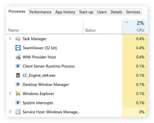 Using the Windows 10 Task Manager to view CPU usage for an idle PC