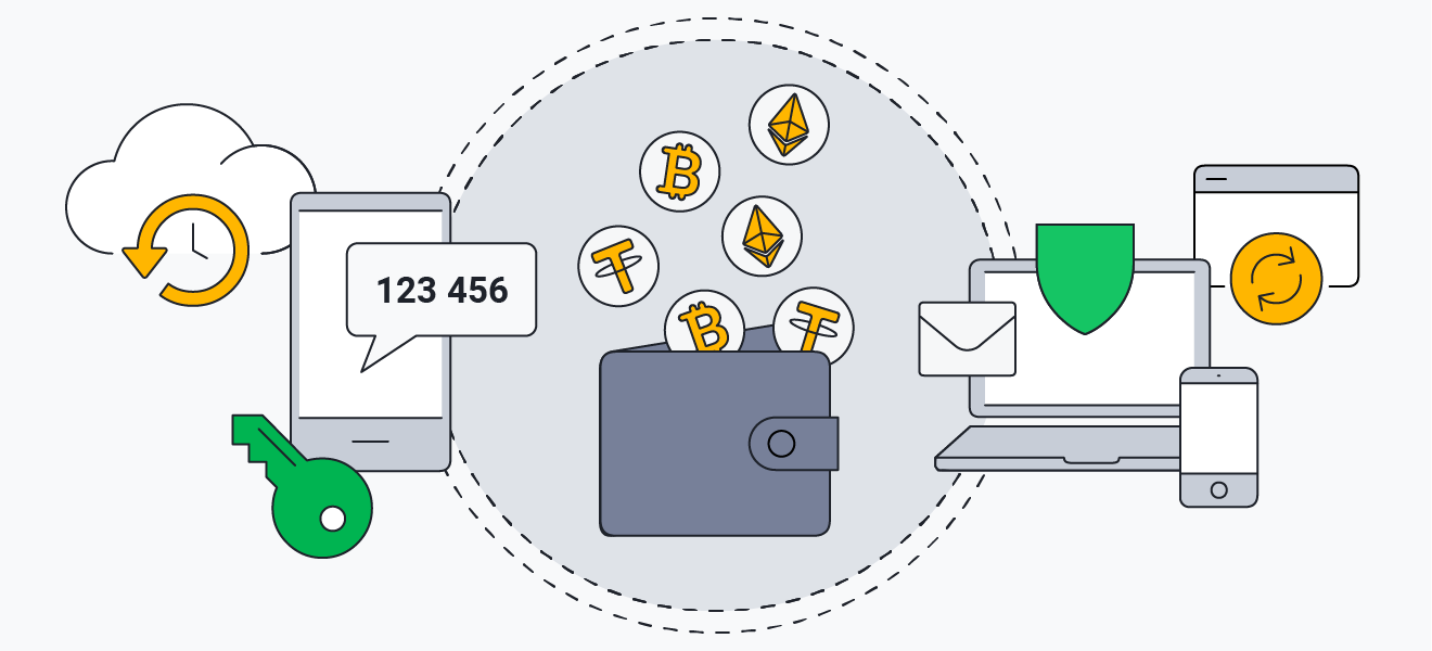 Protect your cryptowallet with additional security measures