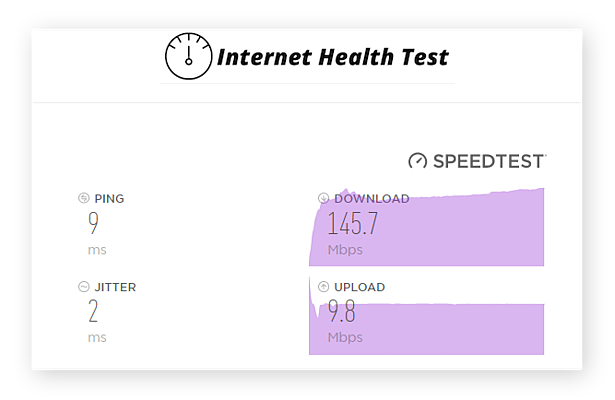 A graphic of results from the Internet Health Test, showing consistent download and upload speeds.