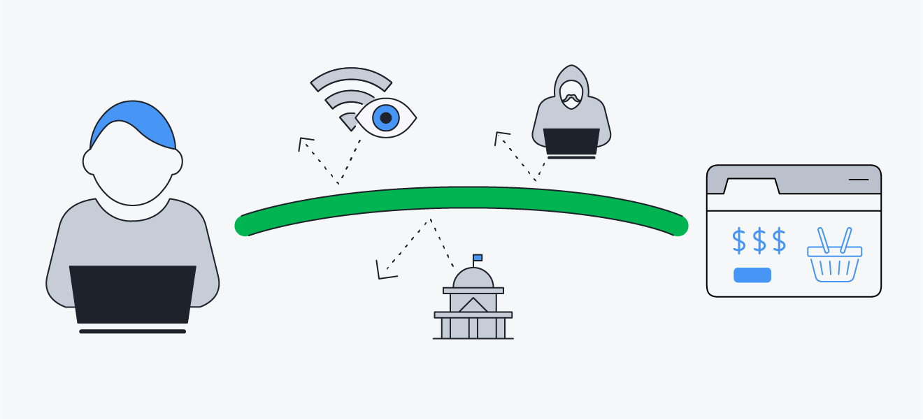 A VPN encrypts your public IP address, hiding your online activity from ISPs, governments, hackers, and anyone else trying to access your personal information.