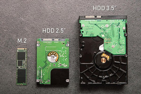 SSDs are much smaller than HDDs and have no moving parts