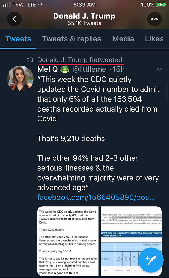 A retweet from Donald Trump claiming that only 6% of the deaths related ot COVID-19 were actually caused by the disease