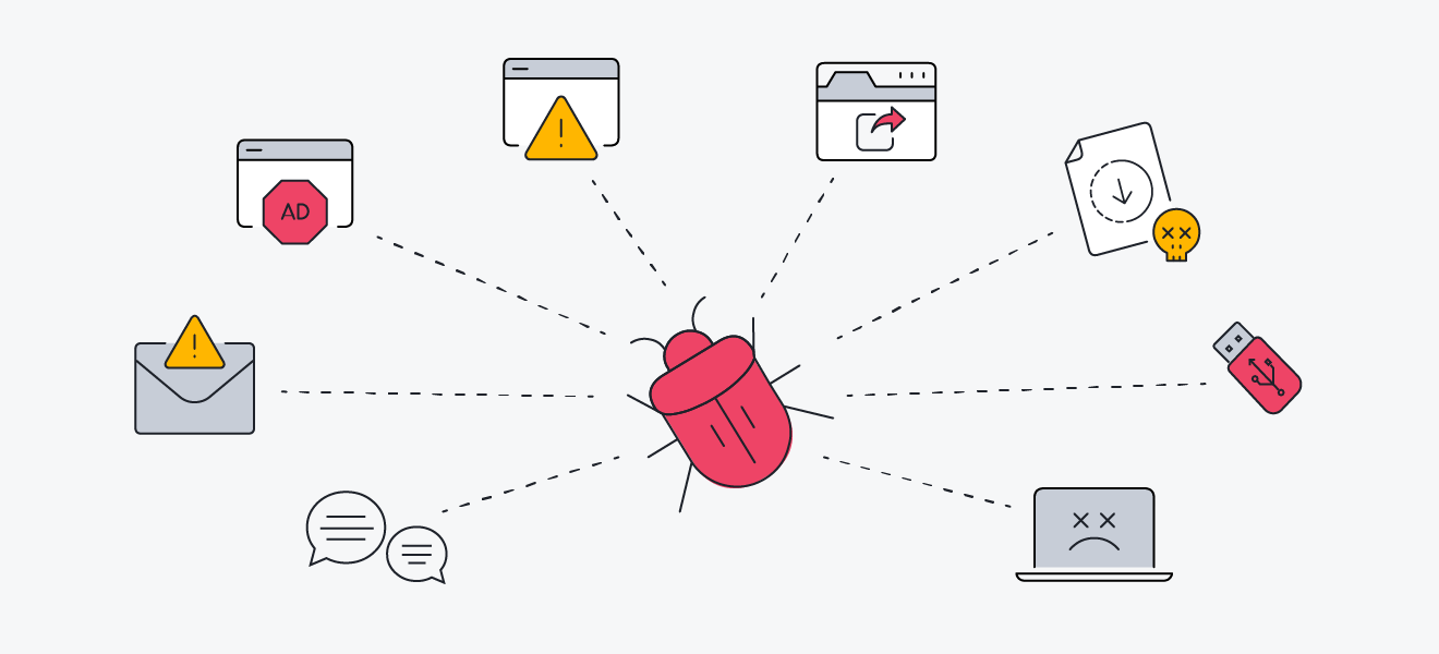 Malware refers to various types of malicious software that can spread in a variety of ways — through ads, emails, exploits, and other vectors.