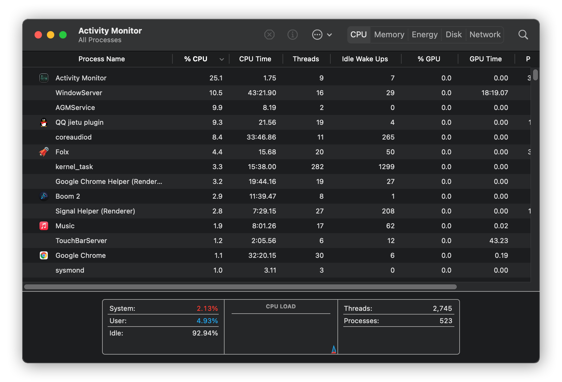 The Activity Manager in macOS
