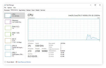 """The """"Performance"""" tab showing CPU performance in Windows Task Manager."""