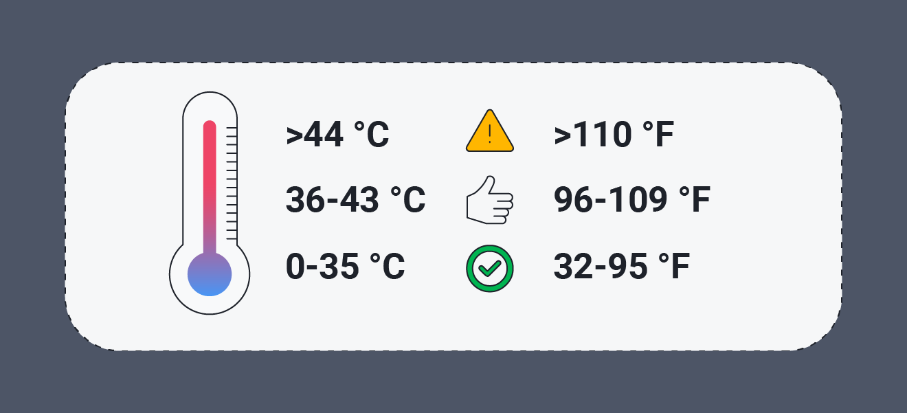 Safe phone temperatures for an Android phone.