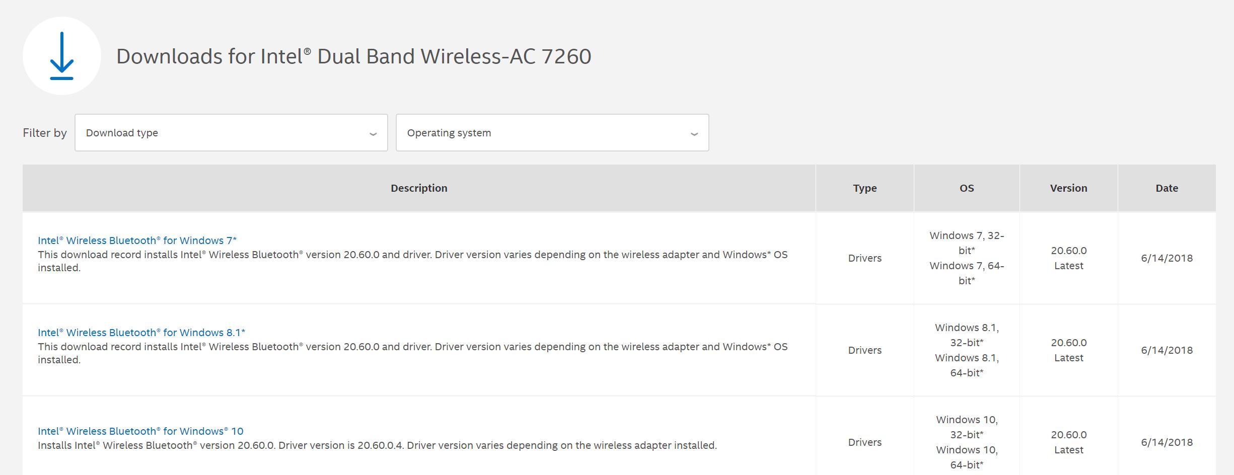 Update wifi-stuurprogramma