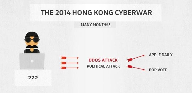 DDoS-Angriffe gegen die unabhängige Presse Hongkongs